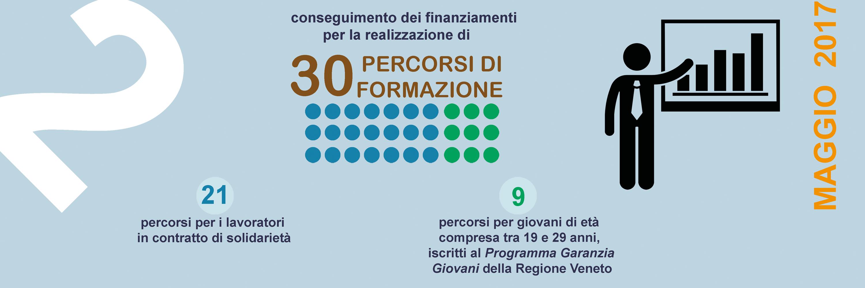 infografica parte 2