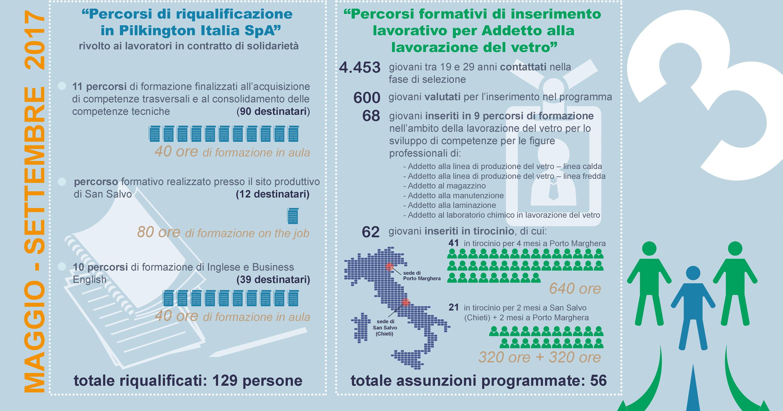 infografica parte 3